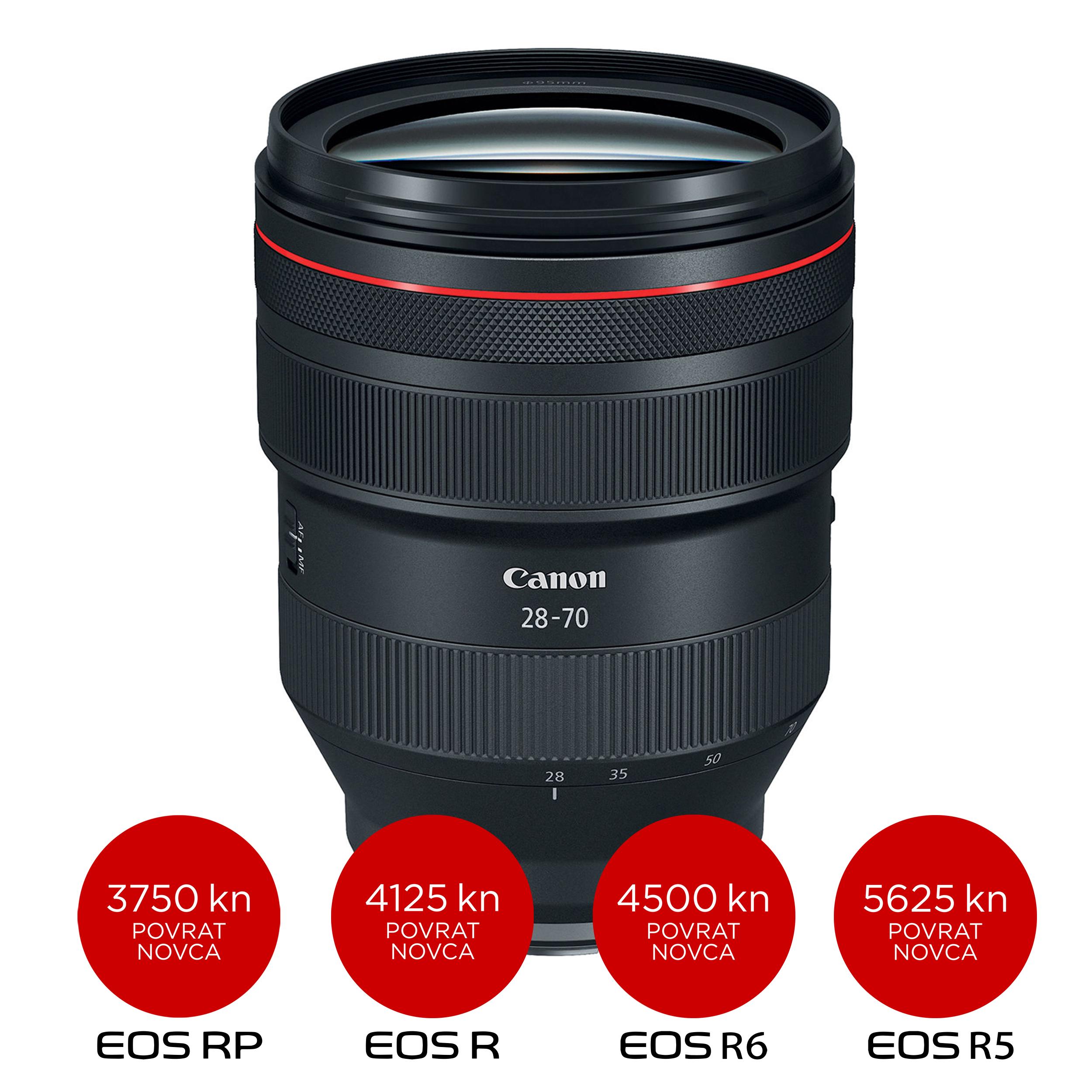 Canon Objektiv RF 28-70mm f/2 L USM